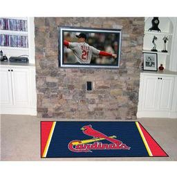 Click here to learn more about the St. Louis Cardinals Rug 4''x6''.