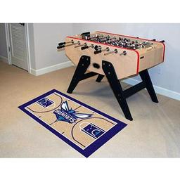 Click here to learn more about the Charlotte Hornets NBA Court Runner 24x44.
