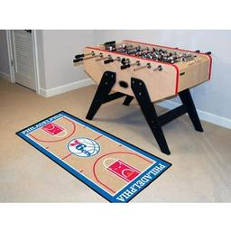Click here to learn more about the Philadelphia 76ers NBA Court Runner 24x44.