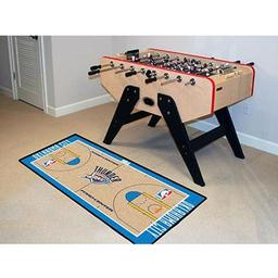 Click here to learn more about the Oklahoma City Thunder NBA Court Runner 24x44.