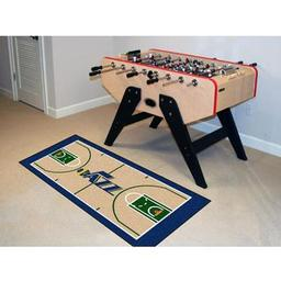 Click here to learn more about the Utah Jazz NBA Court Runner 24x44.