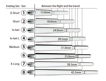 Cosmo Darts Fit Flight Shaft Size Chart