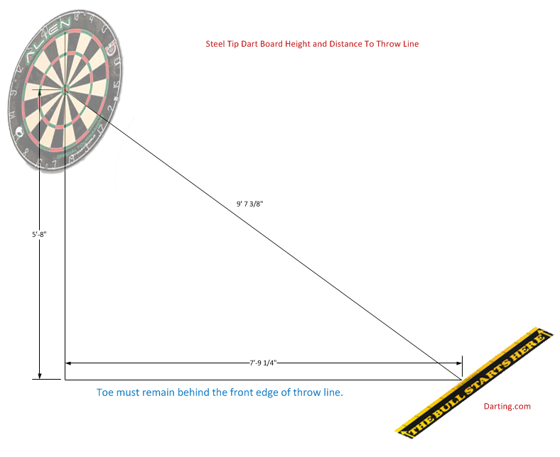 Steel tip dart board height and throw line distance